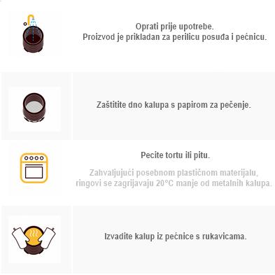 formelo-ringovi-slasticarski-torta-sveisvasta (1)